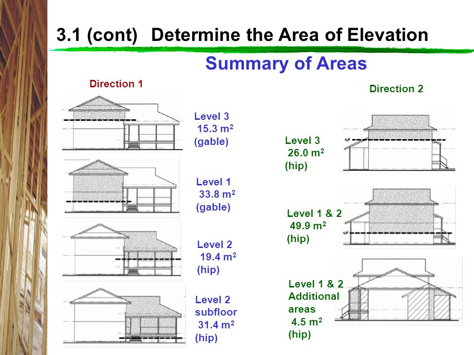 3.1 (cont) Determine the Area of Elevation Summary of Areas