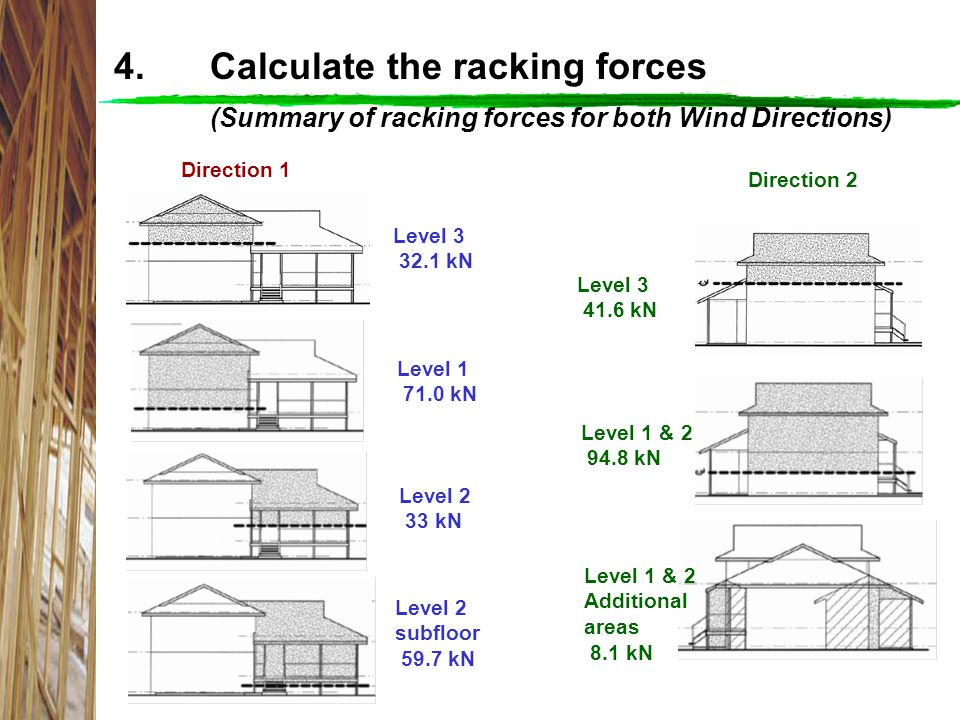 4. Calculate the racking forces