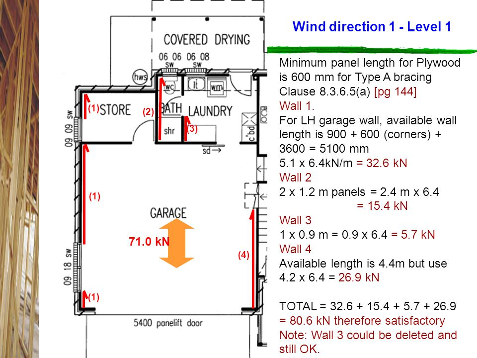 Wind direction 1 - Level 1 Minimum panel length for Plywood