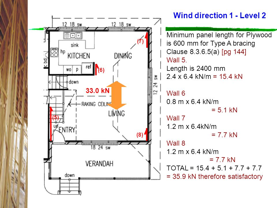 Wind direction 1 - Level 2 Minimum panel length for Plywood