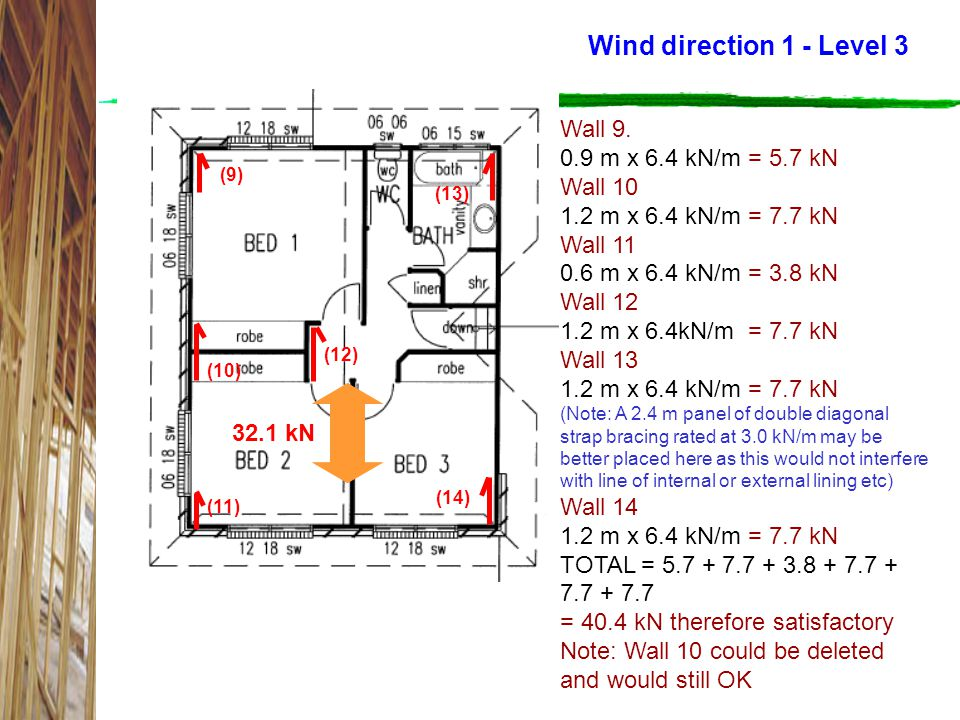 Wind direction 1 - Level 3 Wall 9. 0.9 m x 6.4 kN/m = 5.7 kN Wall 10