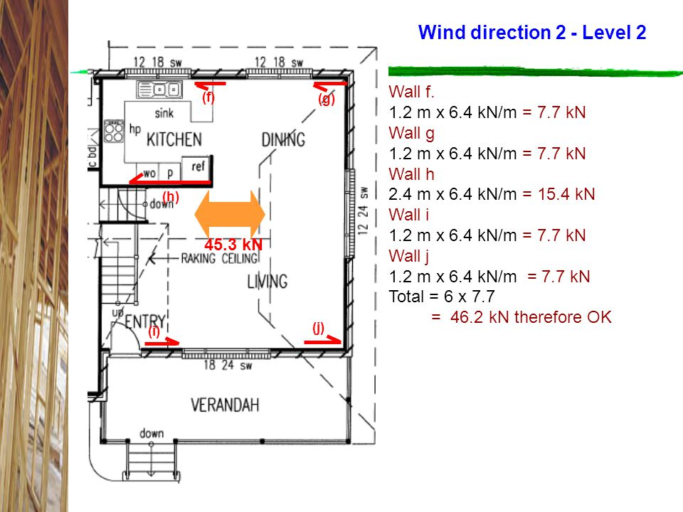 Wind direction 2 - Level 2 Wall f. 1.2 m x 6.4 kN/m = 7.7 kN Wall g