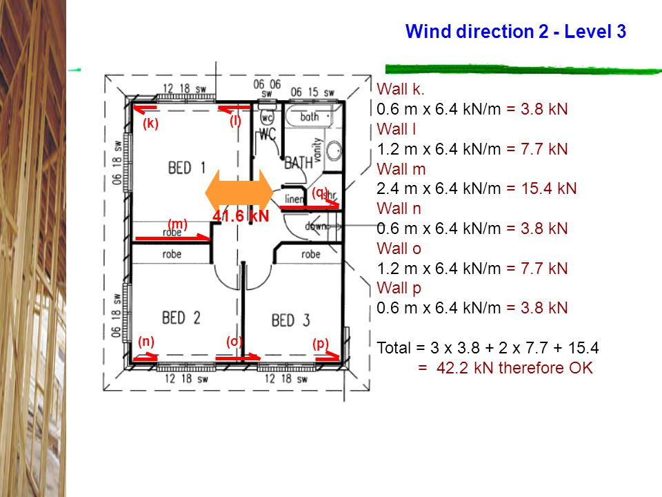 Wind direction 2 - Level 3 Wall k. 0.6 m x 6.4 kN/m = 3.8 kN Wall l