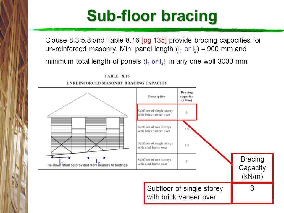 Sub-floor bracing