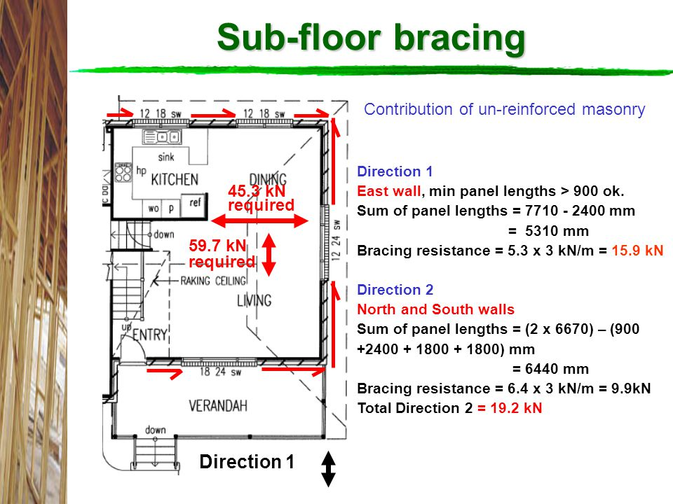 Sub-floor bracing Direction 1 Contribution of un-reinforced masonry