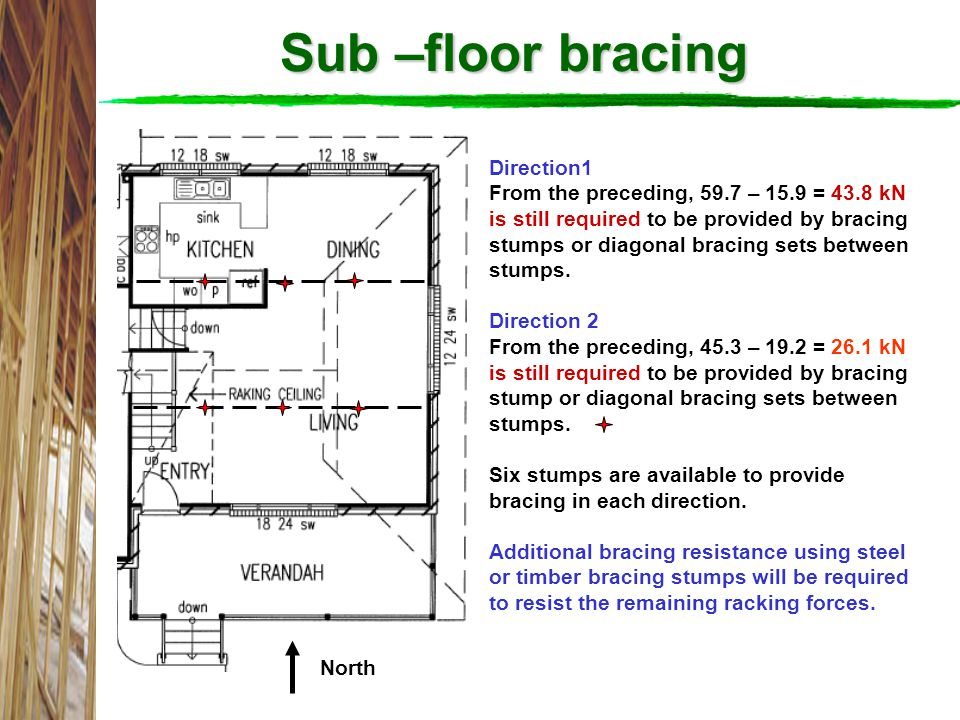 Sub –floor bracing Direction1