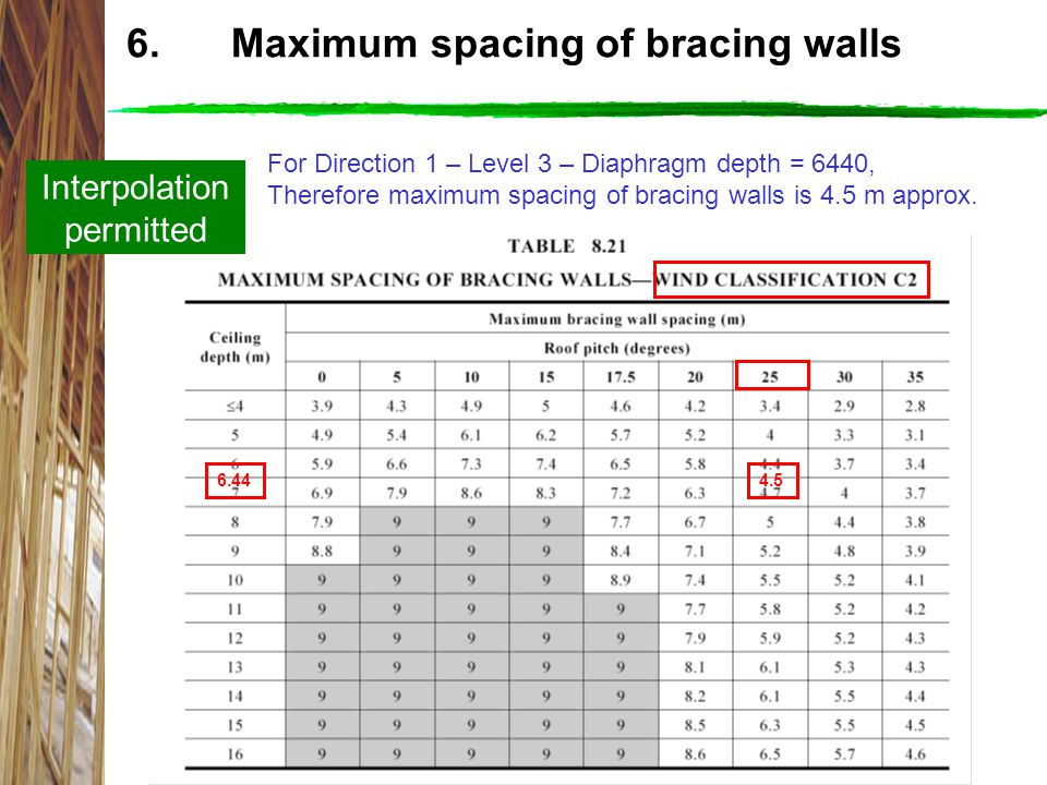 6. Maximum spacing of bracing walls