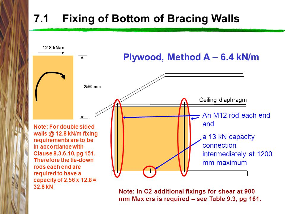7.1 Fixing of Bottom of Bracing Walls