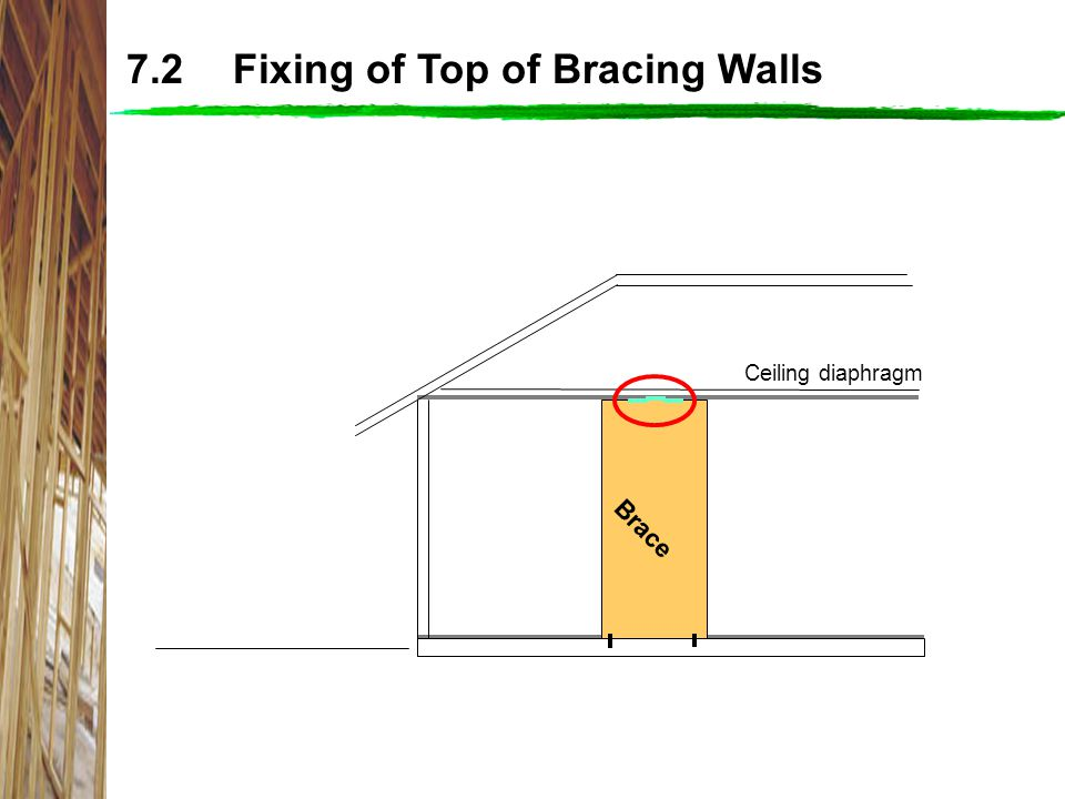 7.2 Fixing of Top of Bracing Walls
