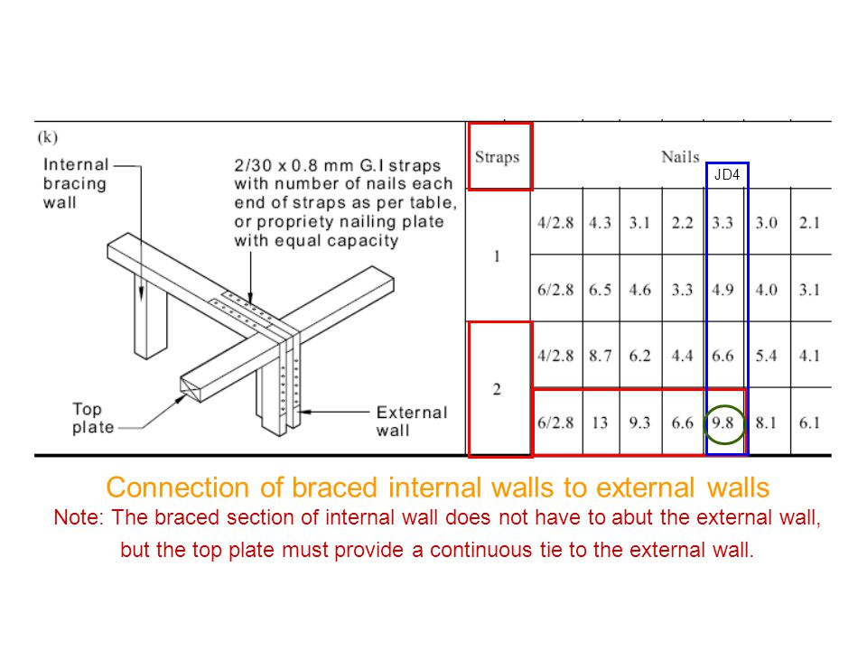 Connection of braced internal walls to external walls