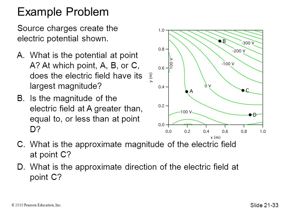 Example Problem Source charges create the electric potential shown.