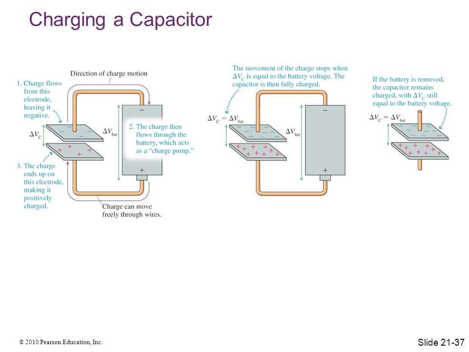 Charging a Capacitor Slide 21-37