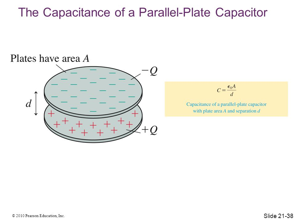 The Capacitance of a Parallel-Plate Capacitor