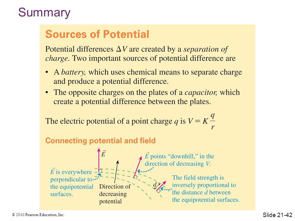 Summary Slide 21-42