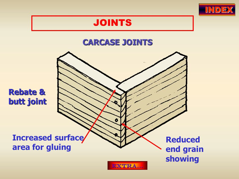 JOINTS INDEX CARCASE JOINTS Rebate & butt joint