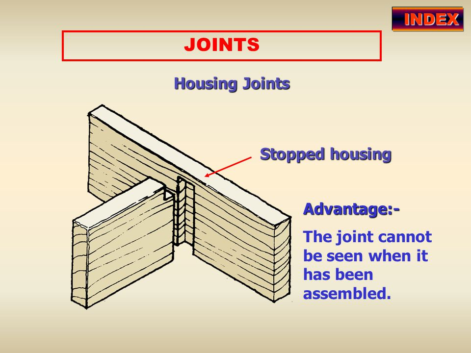 JOINTS INDEX Housing Joints Stopped housing Advantage:-
