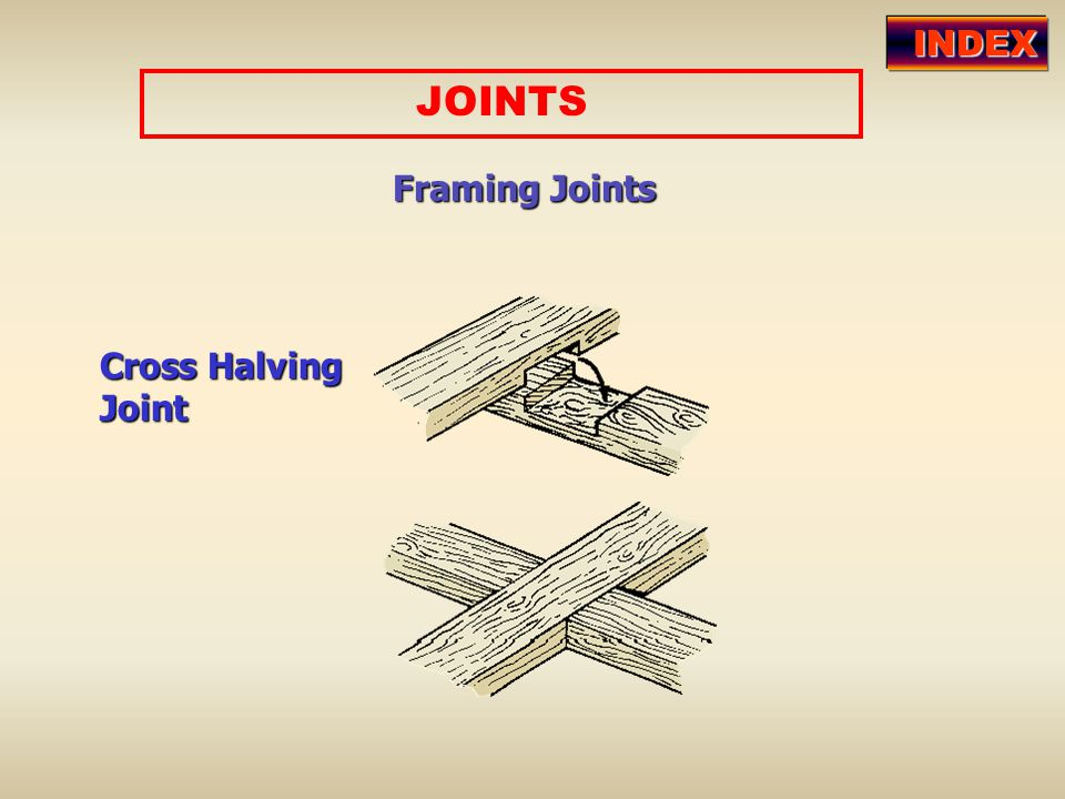 INDEX JOINTS Framing Joints Cross Halving Joint
