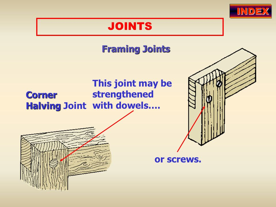 JOINTS INDEX Framing Joints