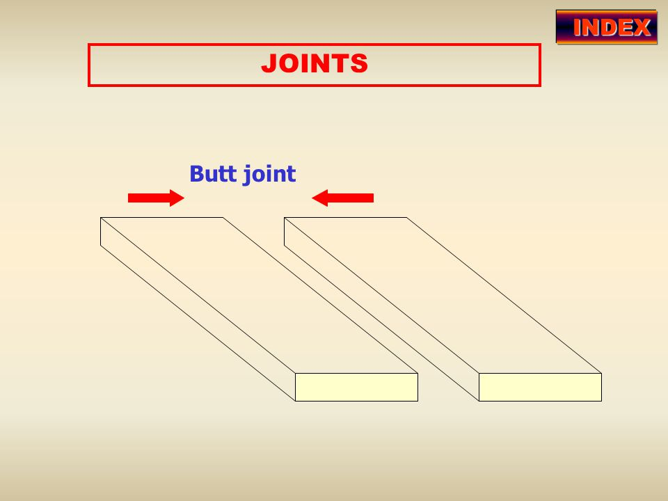 INDEX JOINTS Butt joint