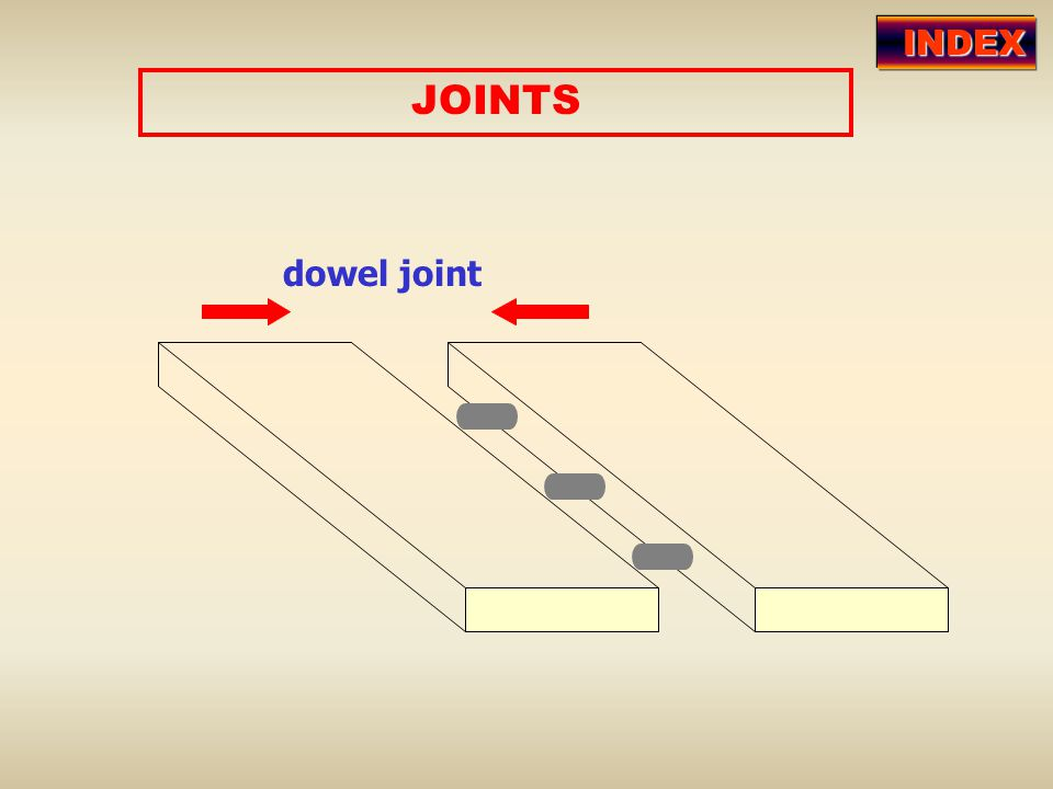 INDEX JOINTS dowel joint