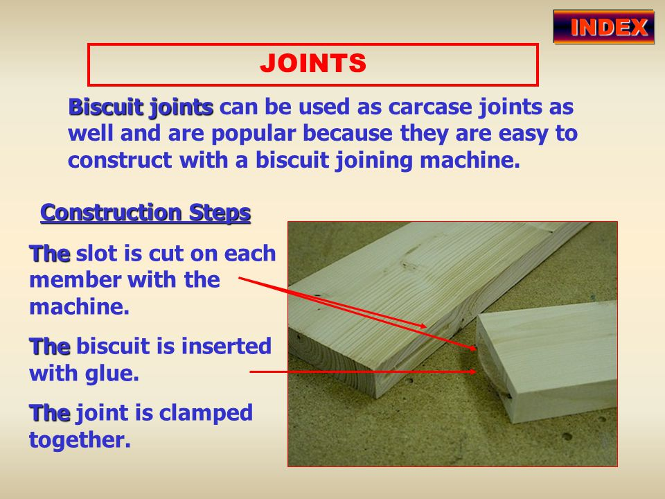INDEX JOINTS.