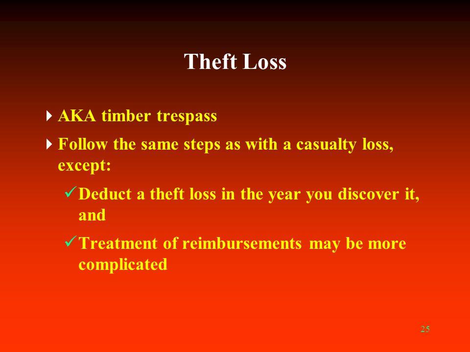 Theft Loss AKA timber trespass