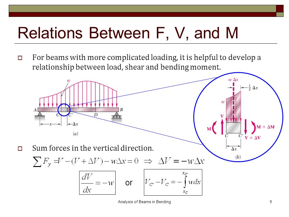 Relations Between F, V, and M