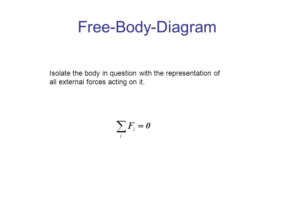 Free-Body-Diagram Isolate the body in question with the representation of all external forces acting on it.