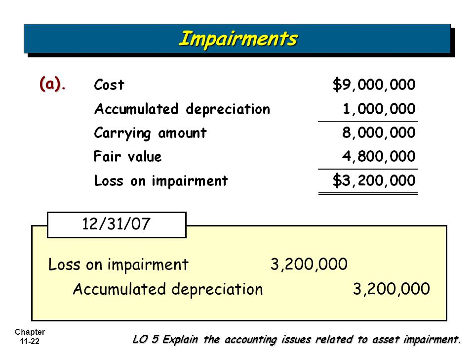 Impairments (a). 12/31/07 Loss on impairment 3,200,000