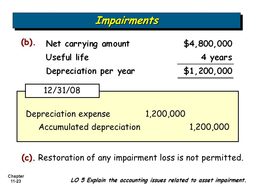 Impairments (b). 12/31/08 Depreciation expense 1,200,000