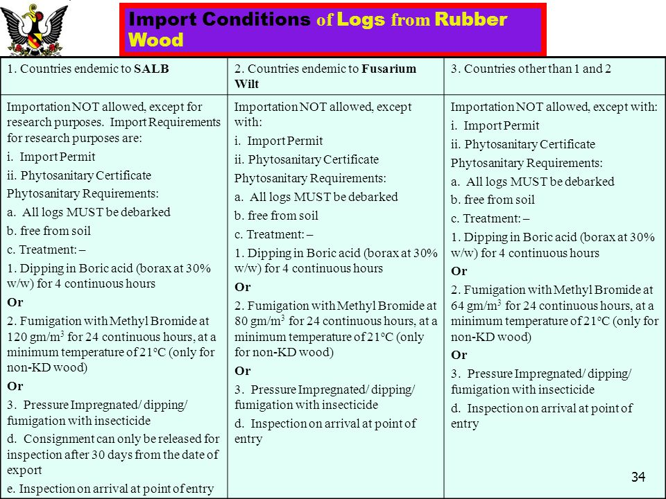 Import Conditions of Logs from Rubber Wood
