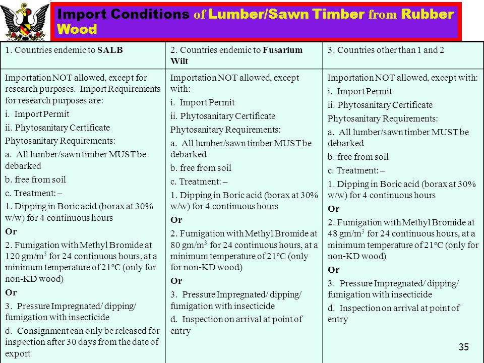 Import Conditions of Lumber/Sawn Timber from Rubber Wood