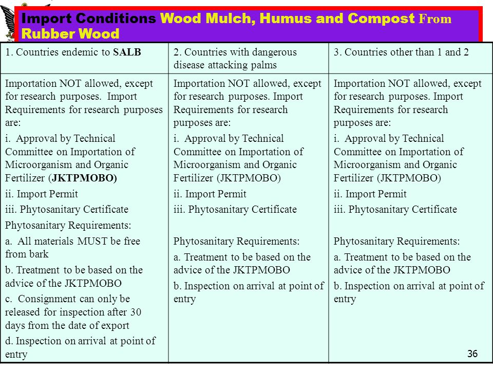 Import Conditions Wood Mulch, Humus and Compost From Rubber Wood