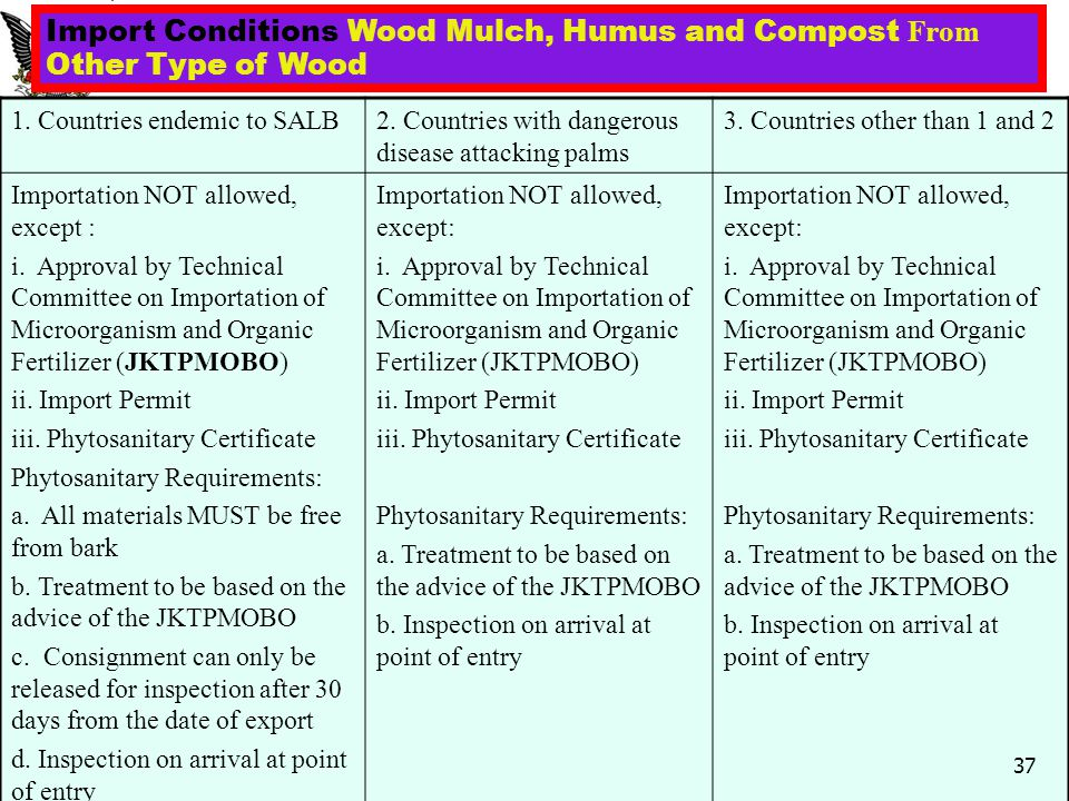 Import Conditions Wood Mulch, Humus and Compost From Other Type of Wood
