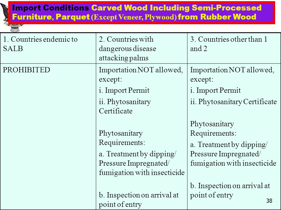 Import Conditions Carved Wood Including Semi-Processed Furniture, Parquet (Except Veneer, Plywood) from Rubber Wood