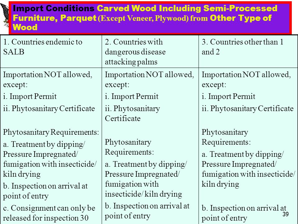 Import Conditions Carved Wood Including Semi-Processed Furniture, Parquet (Except Veneer, Plywood) from Other Type of Wood