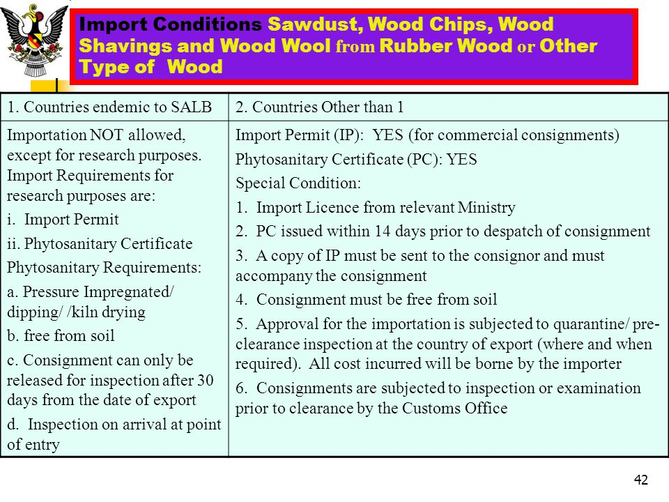 Import Conditions Sawdust, Wood Chips, Wood Shavings and Wood Wool from Rubber Wood or Other Type of Wood
