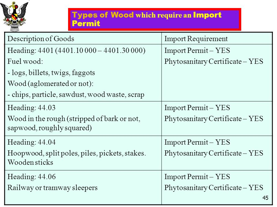 Types of Wood which require an Import Permit