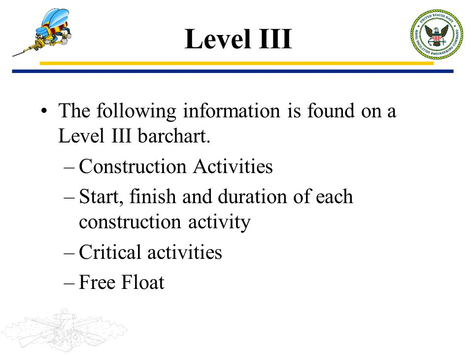 Level III The following information is found on a Level III barchart.