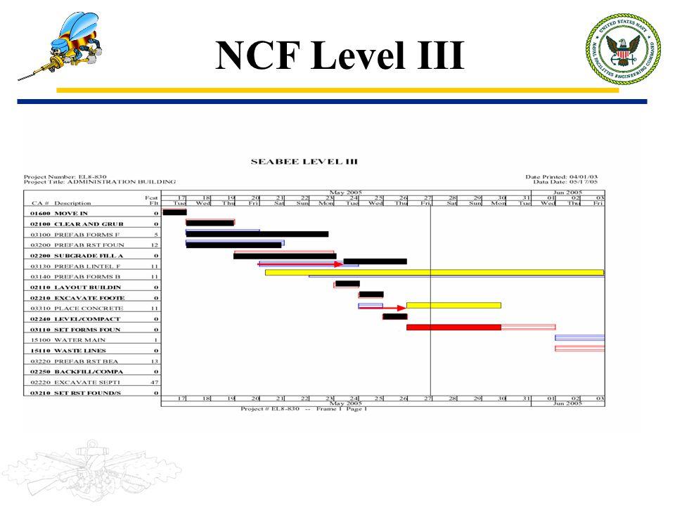 NCF Level III