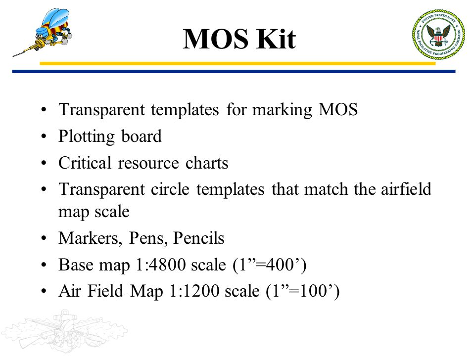 MOS Kit Transparent templates for marking MOS Plotting board