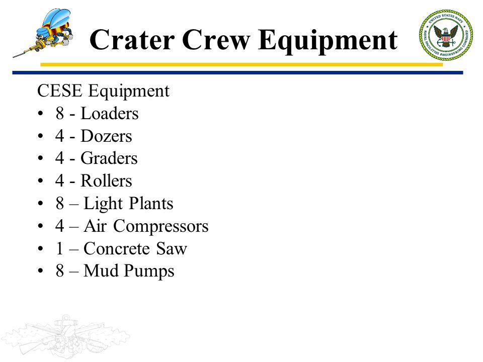 Crater Crew Equipment CESE Equipment 8 - Loaders 4 - Dozers