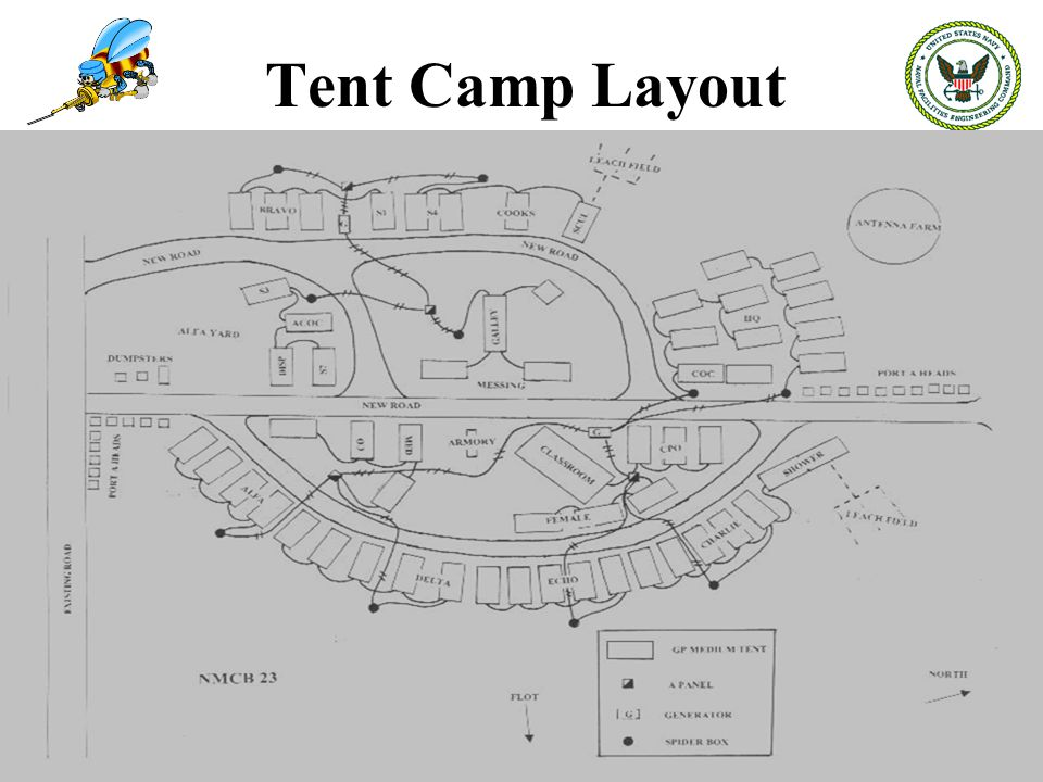 Tent Camp Layout