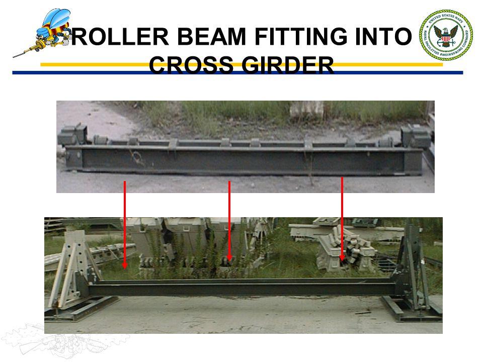 ROLLER BEAM FITTING INTO CROSS GIRDER