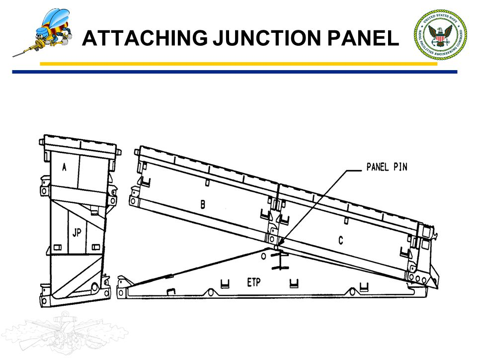 ATTACHING JUNCTION PANEL