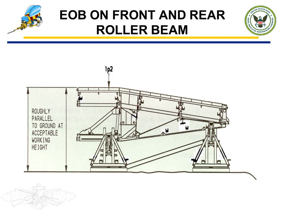 EOB ON FRONT AND REAR ROLLER BEAM