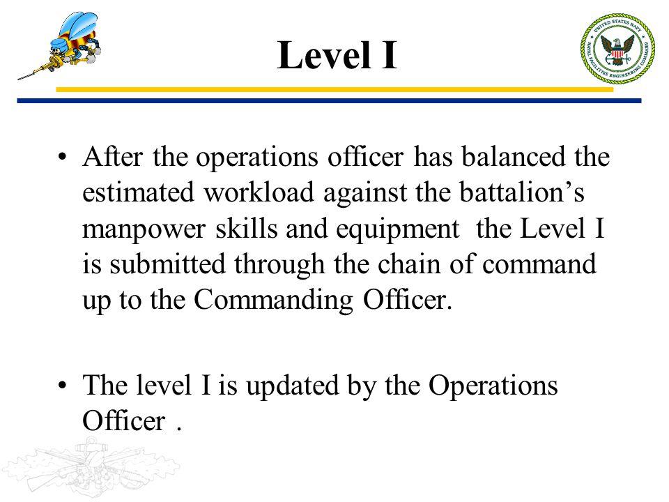 Level I