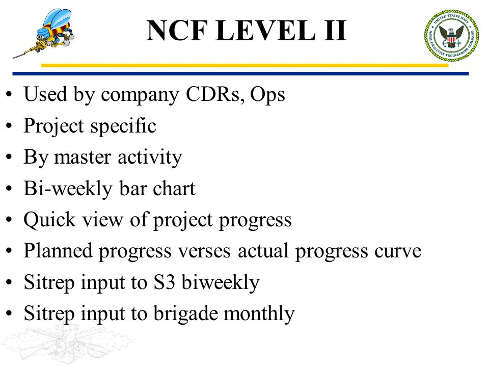 NCF LEVEL II Used by company CDRs, Ops Project specific