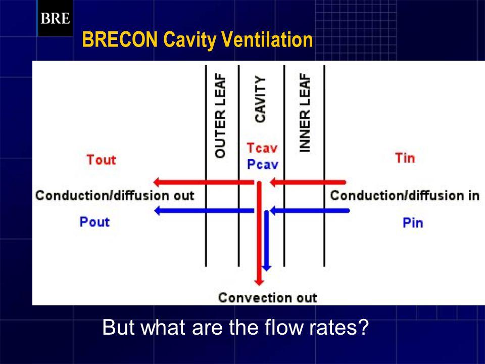 BRECON Cavity Ventilation