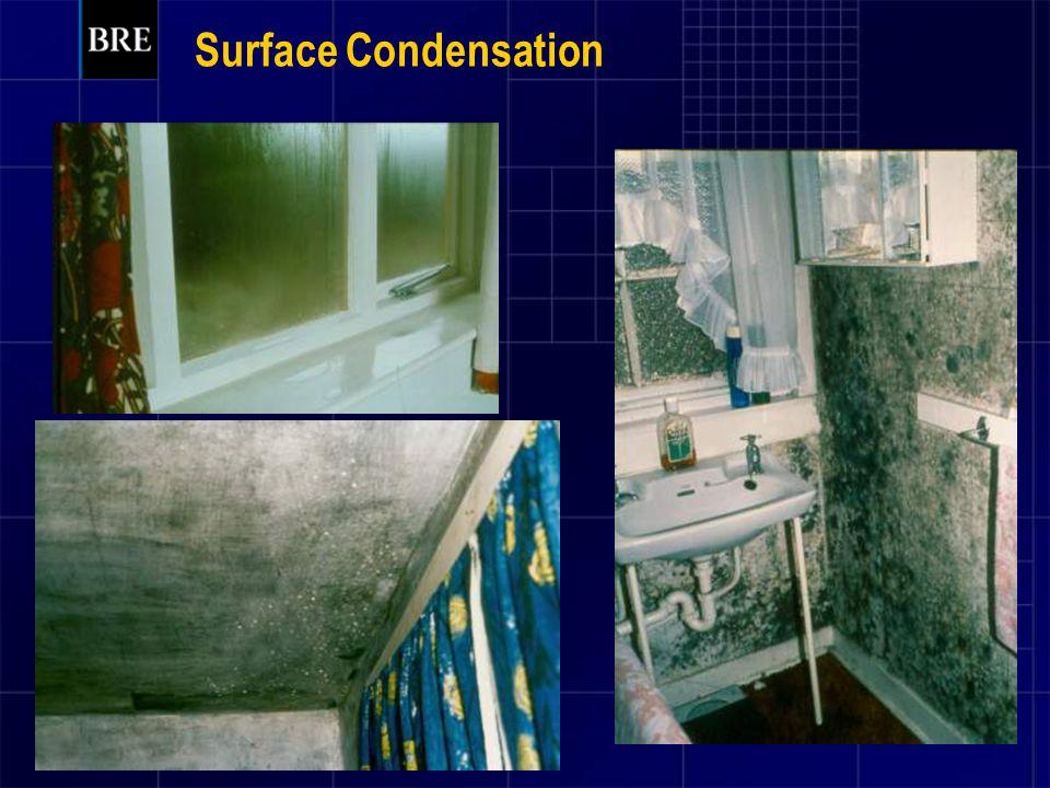 Surface Condensation